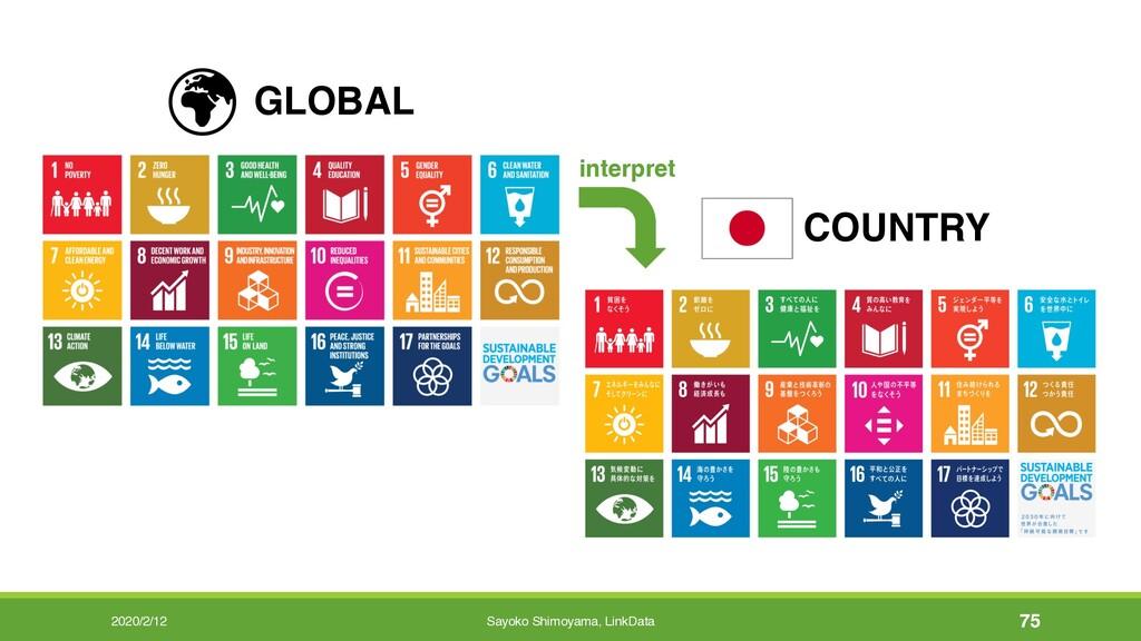 GLOBAL COUNTRY interpret 2020/2/12 Sayoko Shimo...