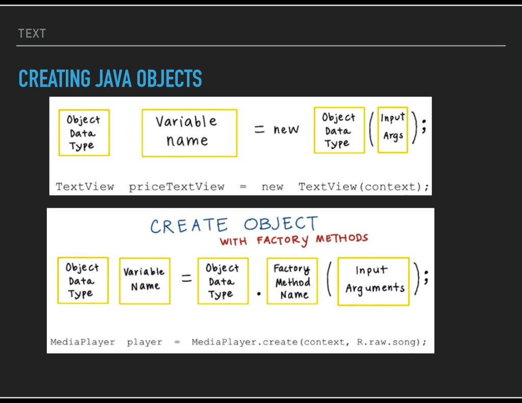 TEXT CREATING JAVA OBJECTS