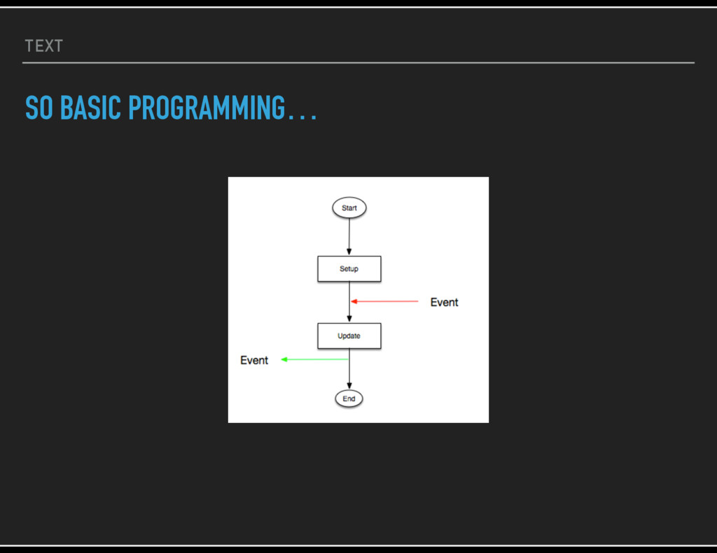 TEXT SO BASIC PROGRAMMING…