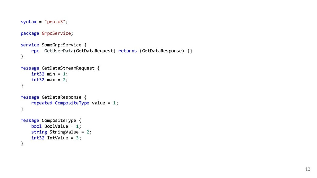 """12 syntax = """"proto3""""; package GrpcService; serv..."""
