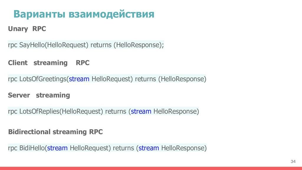 Варианты взаимодействия Unary RPC rpc SayHello(...