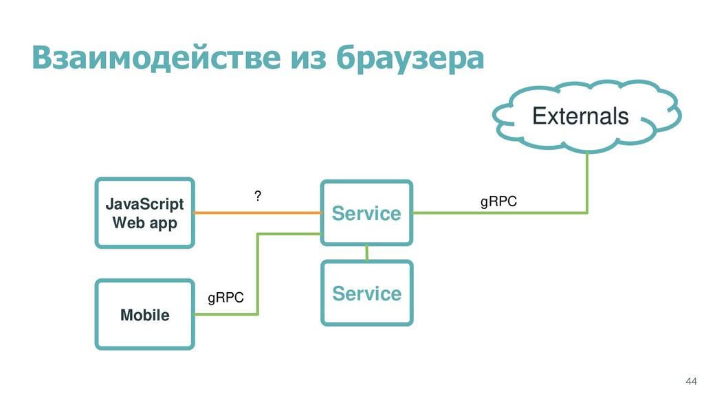 44 Service Service Взаимодействе из браузера Ex...