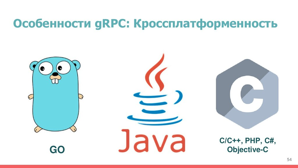 Особенности gRPC: Кроссплатформенность GO С/C++...