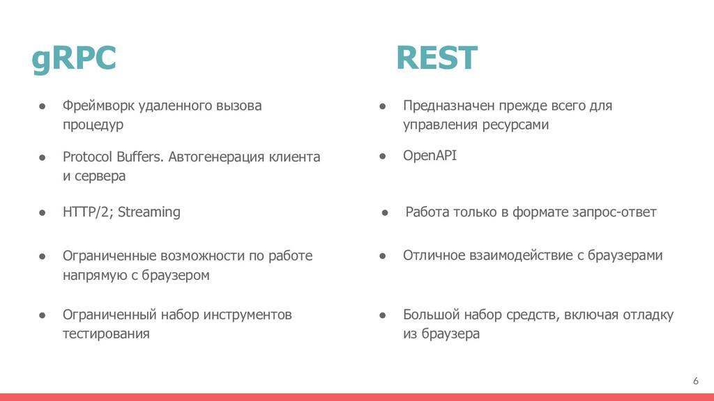 gRPC REST 6 ● Protocol Buffers. Автогенерация к...