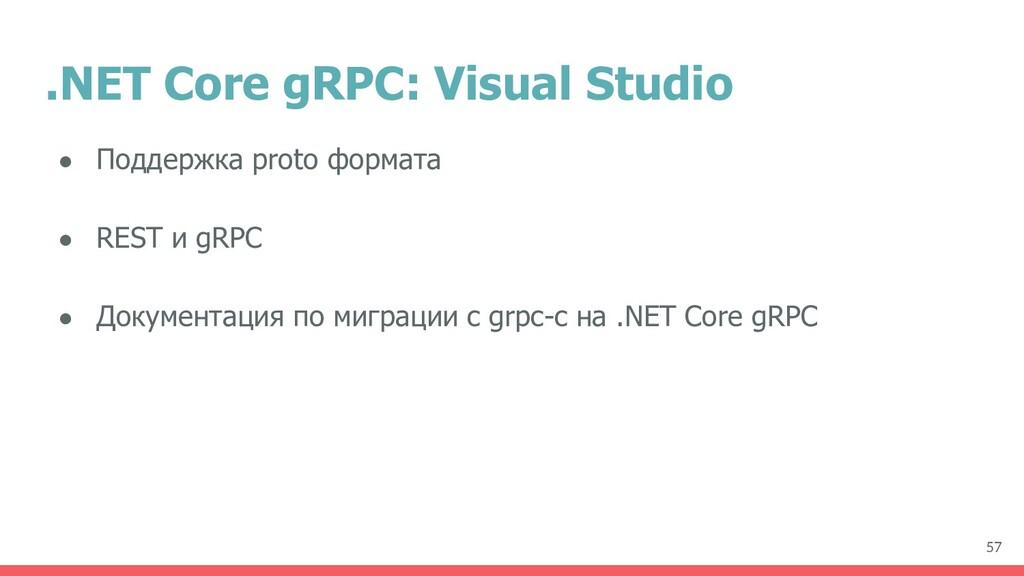 ● Поддержка proto формата ● REST и gRPC ● Докум...