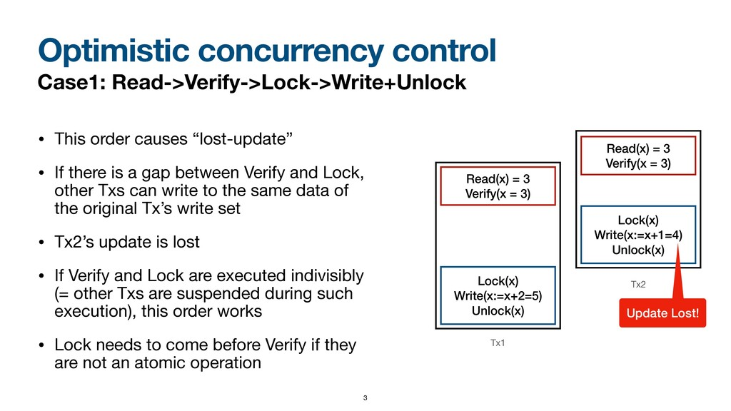 Optimistic concurrency control Case1: Read->Ver...