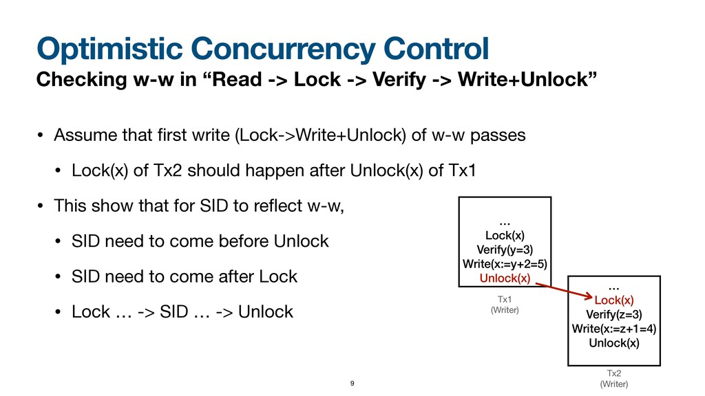 Optimistic Concurrency Control Checking w-w in ...