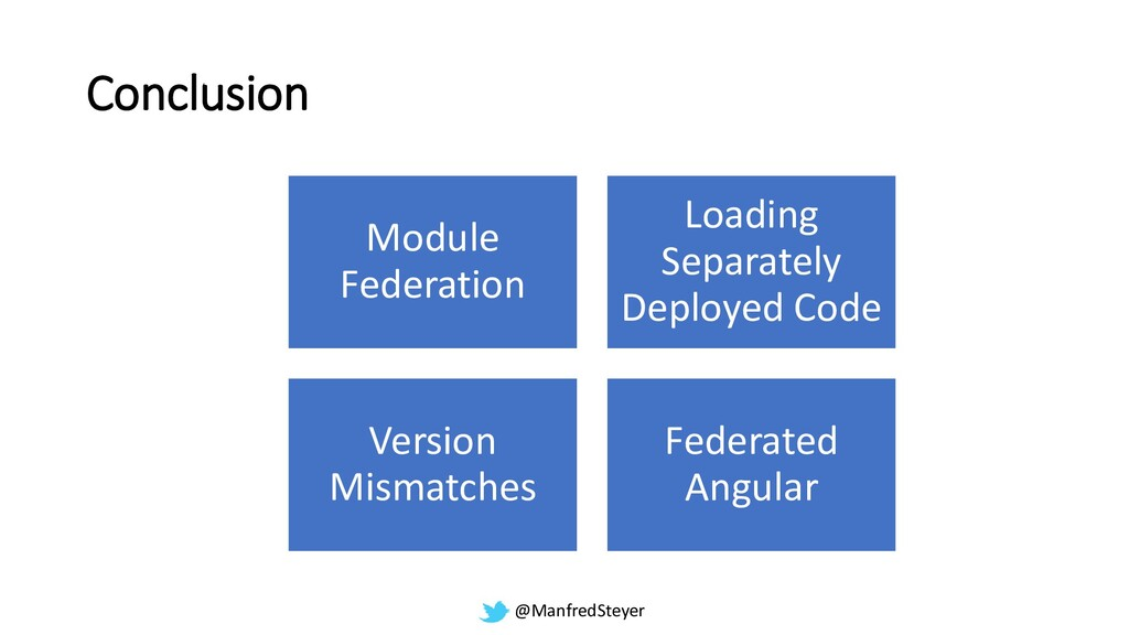@ManfredSteyer Conclusion Module Federation Loa...