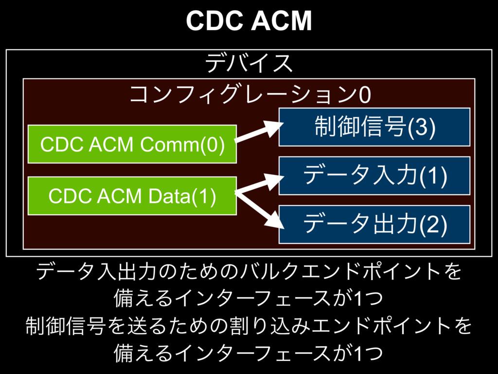 CDC ACM σόΠε ίϯϑΟάϨʔγϣϯ0 CDC ACM Comm(0) CDC AC...