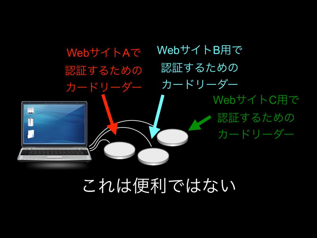 WebαΠτAͰ ূ͢ΔͨΊͷ ΧʔυϦʔμʔ WebαΠτB༻Ͱ ূ͢ΔͨΊͷ ΧʔυϦ...