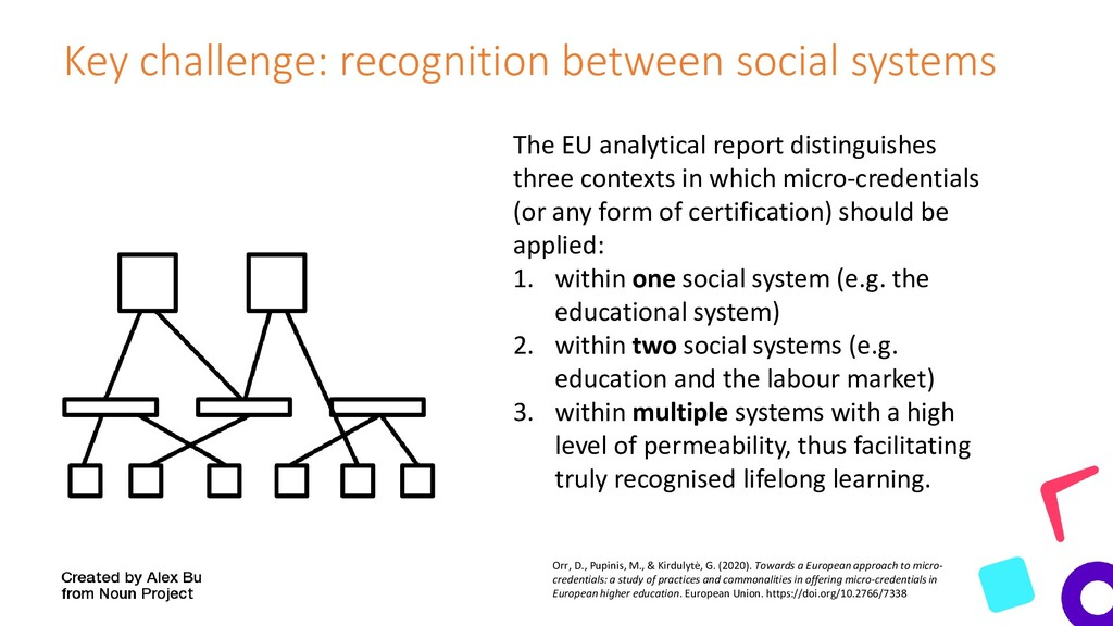 Key challenge: recognition between social syste...