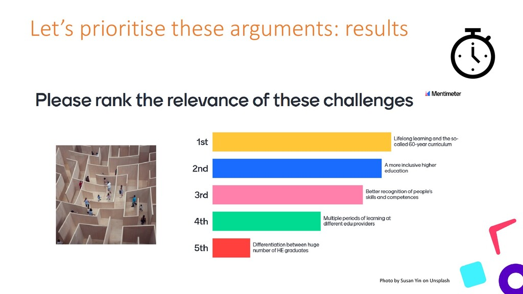 Let's prioritise these arguments: results Photo...