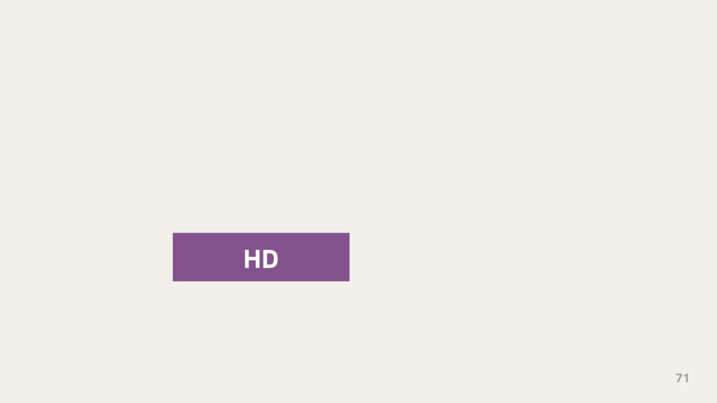 71 HD