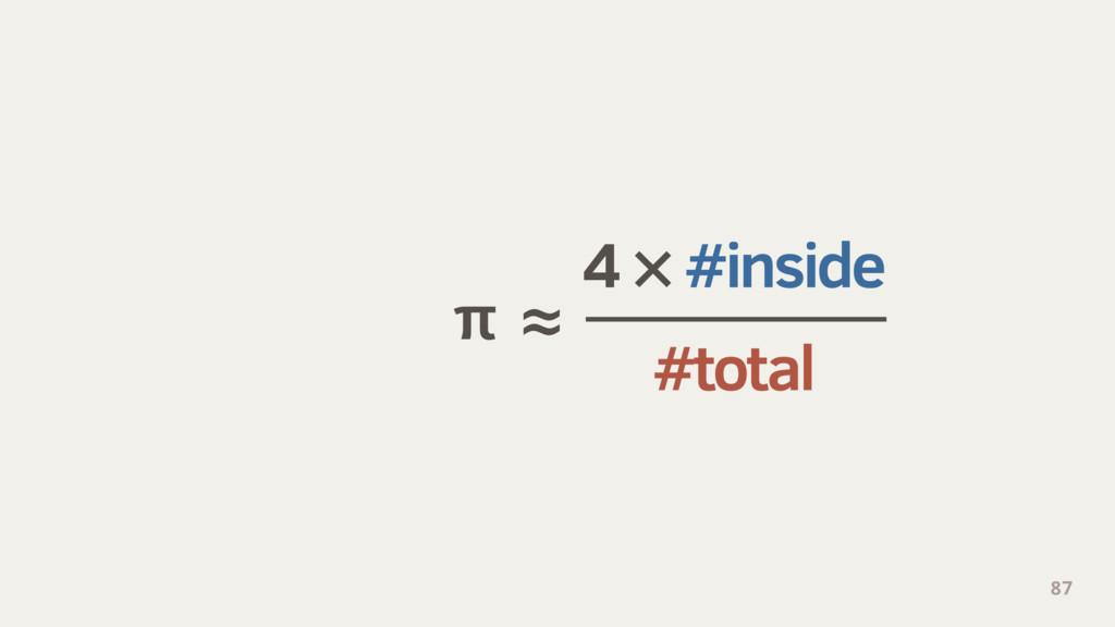 4 × #inside #total 87 π ≈