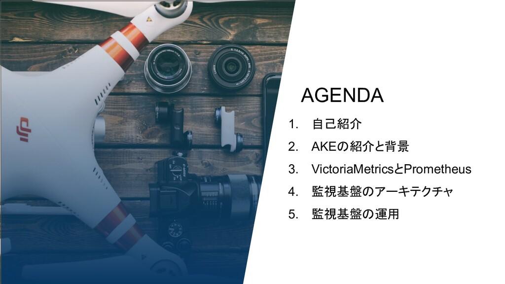 AGENDA 1. 自己紹介 2. AKEの紹介と背景 3. VictoriaMetricsと...