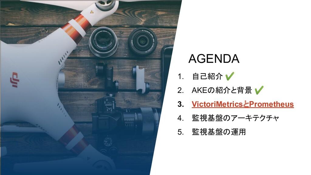 AGENDA 1. 自己紹介 ✔ 2. AKEの紹介と背景 ✔ 3. VictoriMetri...