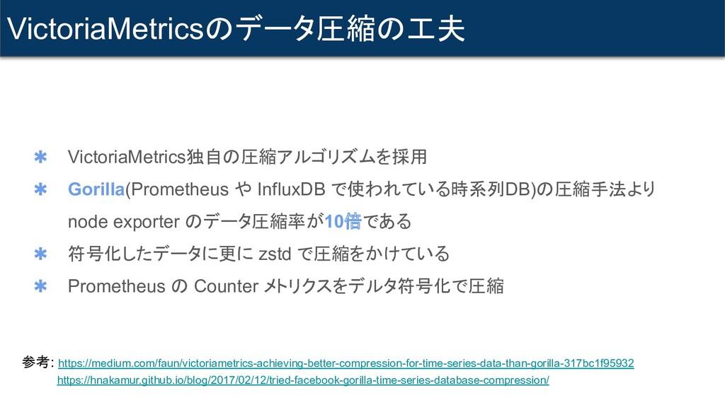 VictoriaMetricsのデータ圧縮の工夫 ✱ VictoriaMetrics独自の圧縮...