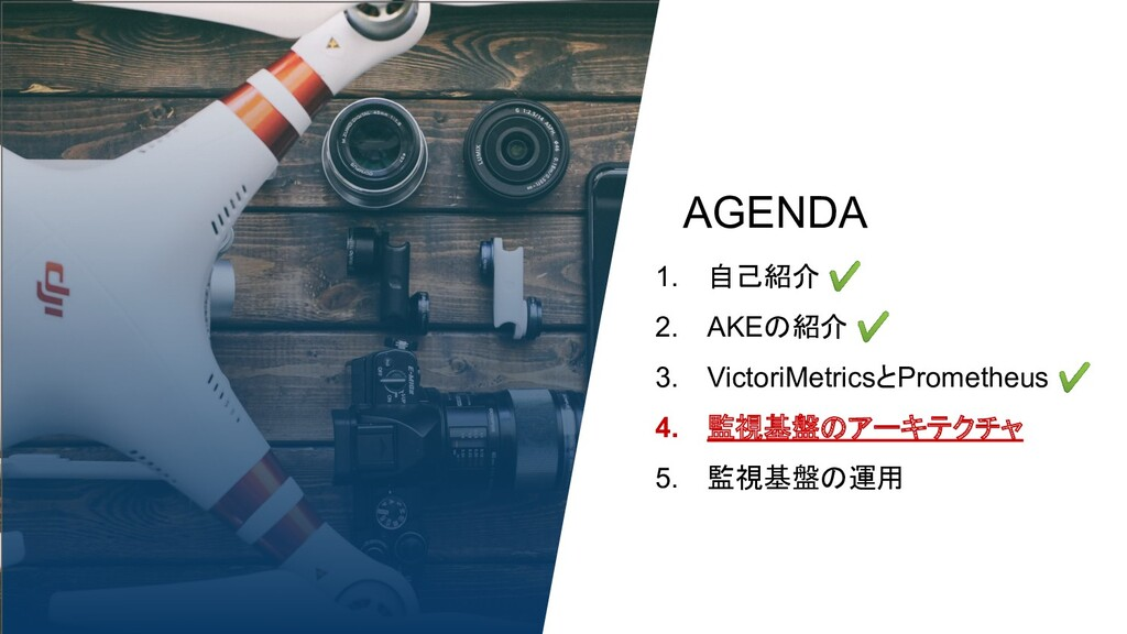 AGENDA 1. 自己紹介 ✔ 2. AKEの紹介 ✔ 3. VictoriMetricsと...