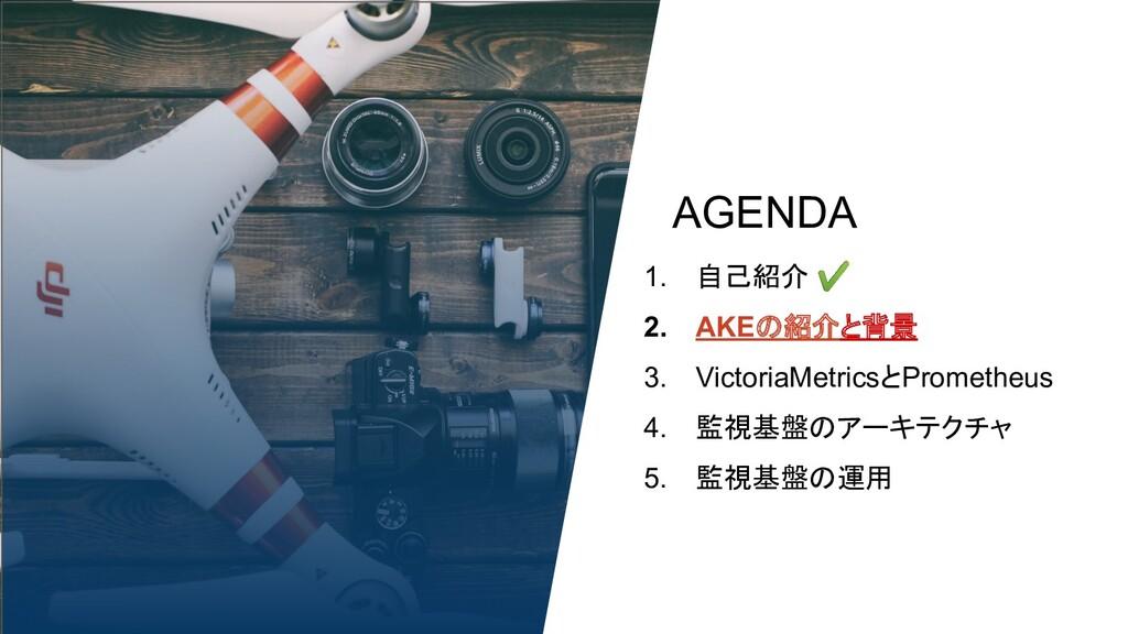 AGENDA 1. 自己紹介 ✔ 2. AKEの紹介と背景 3. VictoriaMetric...