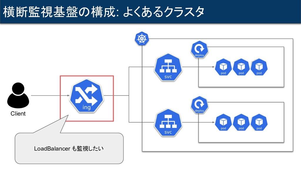 横断監視基盤の構成: よくあるクラスタ Client LoadBalancer も監視したい