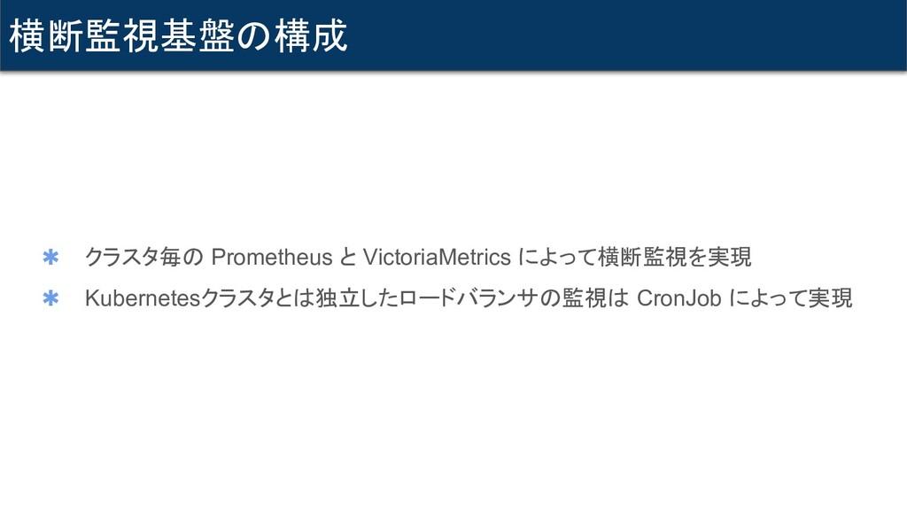 ✱ クラスタ毎の Prometheus と VictoriaMetrics によって横断監視を...