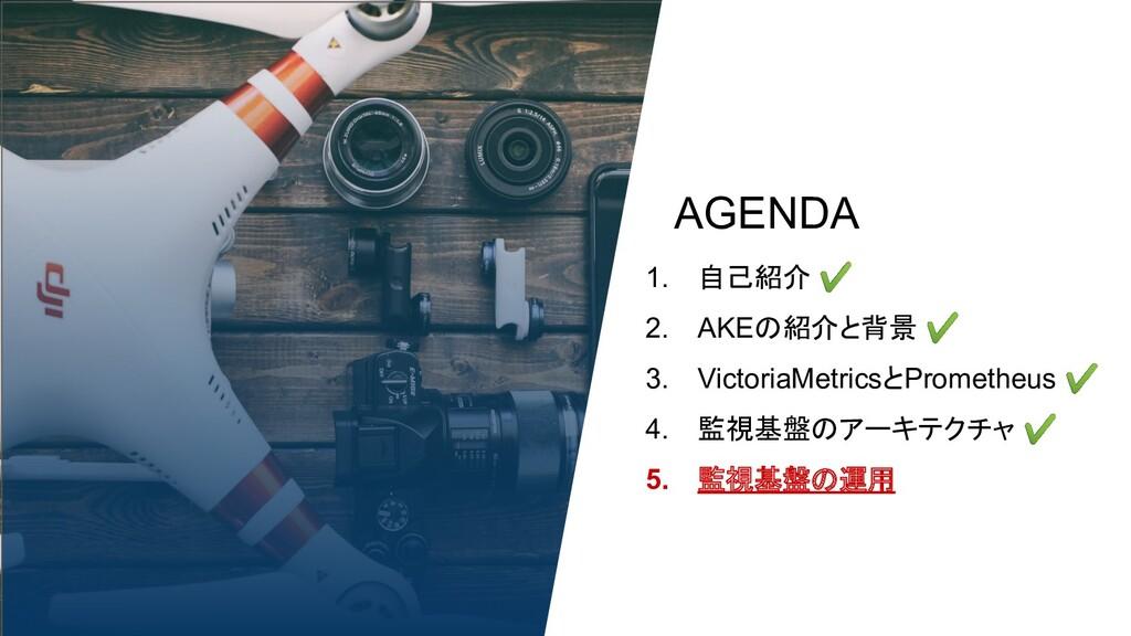 AGENDA 1. 自己紹介 ✔ 2. AKEの紹介と背景 ✔ 3. VictoriaMetr...