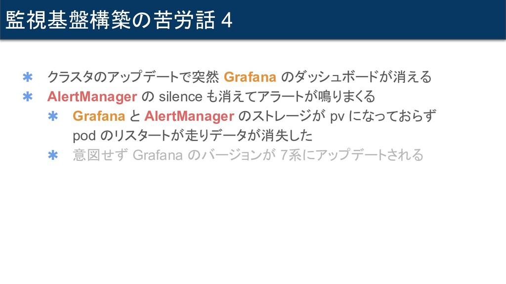 ✱ クラスタのアップデートで突然 Grafana のダッシュボードが消える ✱ AlertMa...