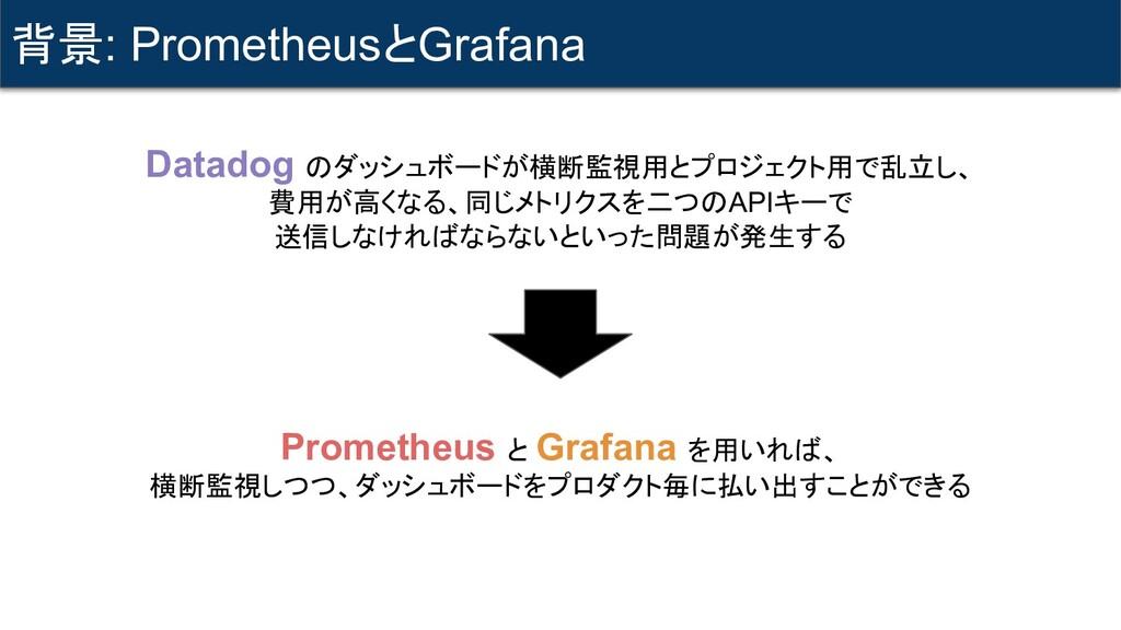 背景: PrometheusとGrafana Datadog のダッシュボードが横断監視用とプ...