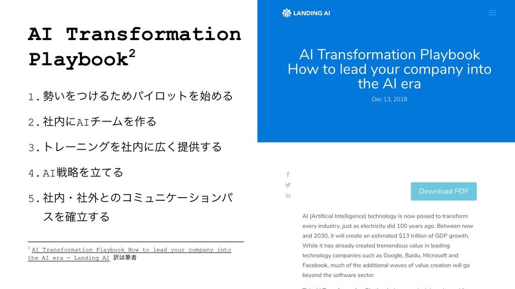 AI Transformation Playbook2 1.͍Λ͚ͭΔͨΊύΠϩοτΛΊΔ...