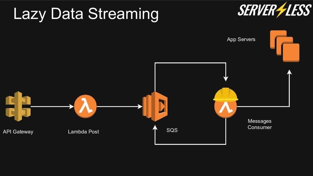 Lazy Data Streaming API Gateway Lambda Post SQS...