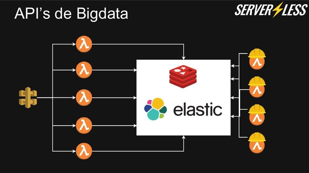 API's de Bigdata
