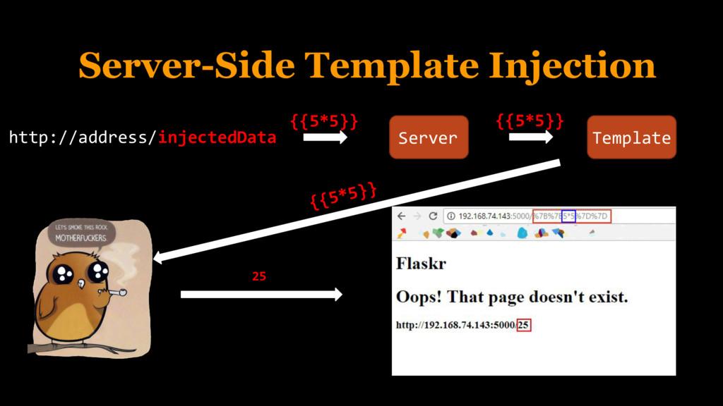 Server-Side Template Injection http://address/i...