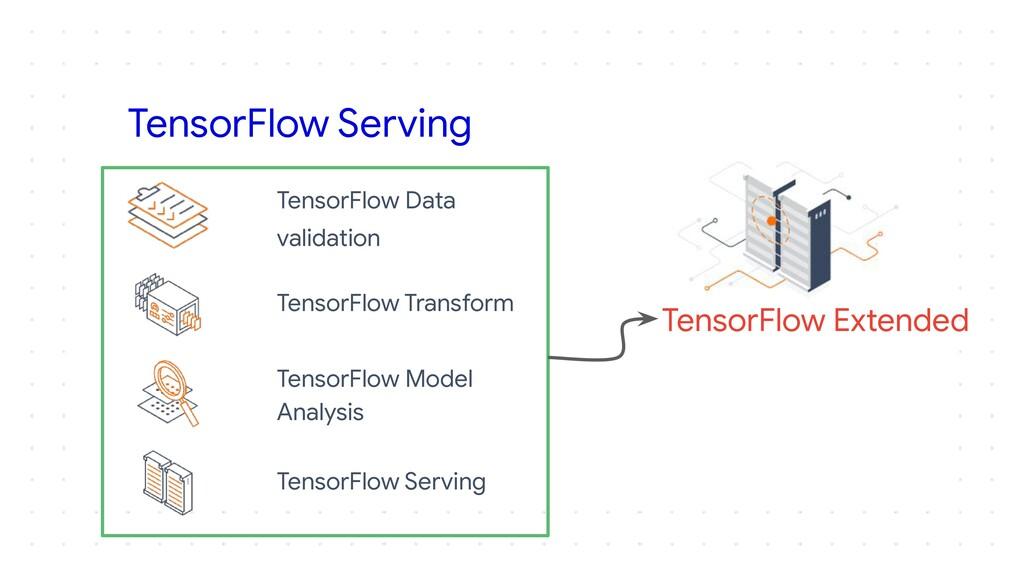 TensorFlow Serving TensorFlow Data validation T...