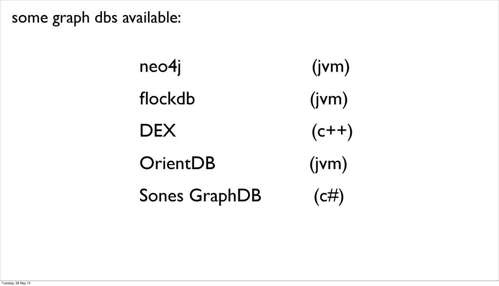 neo4j (jvm) flockdb (jvm) DEX (c++) OrientDB (jv...