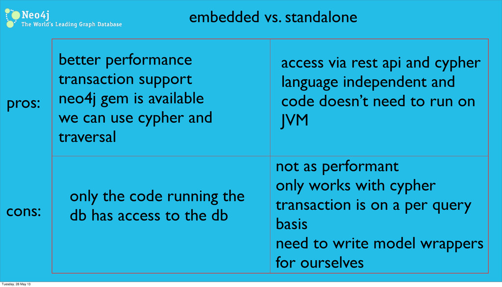 embedded vs. standalone pros: cons: better perf...
