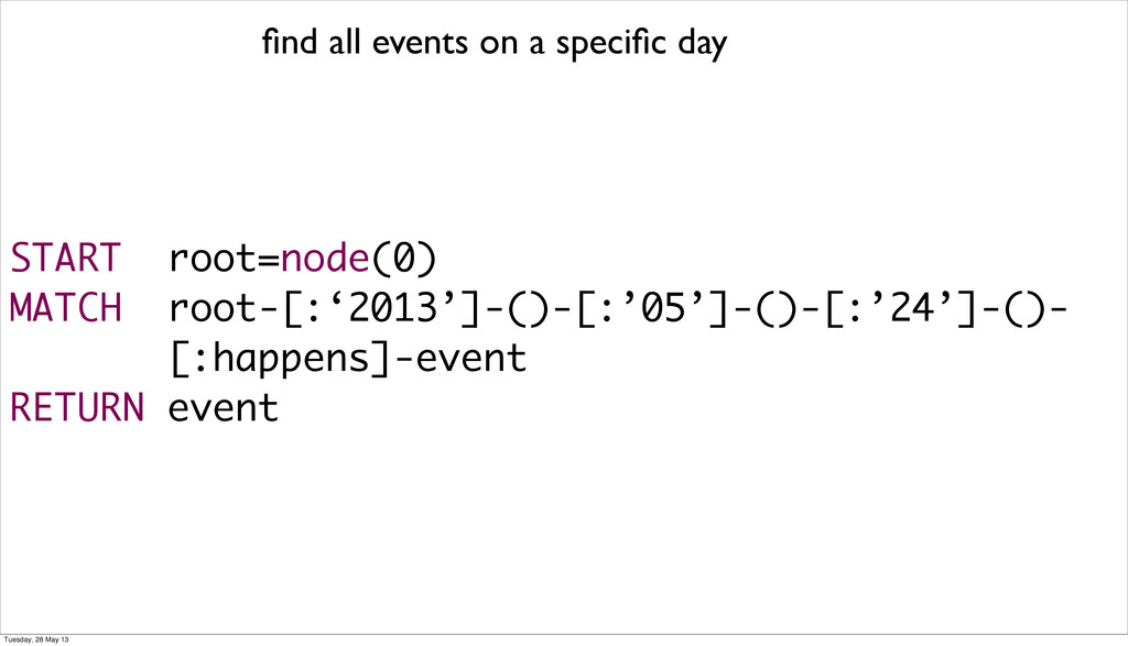 find all events on a specific day START root=node...