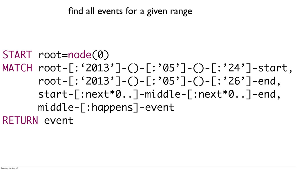 find all events for a given range START root=nod...