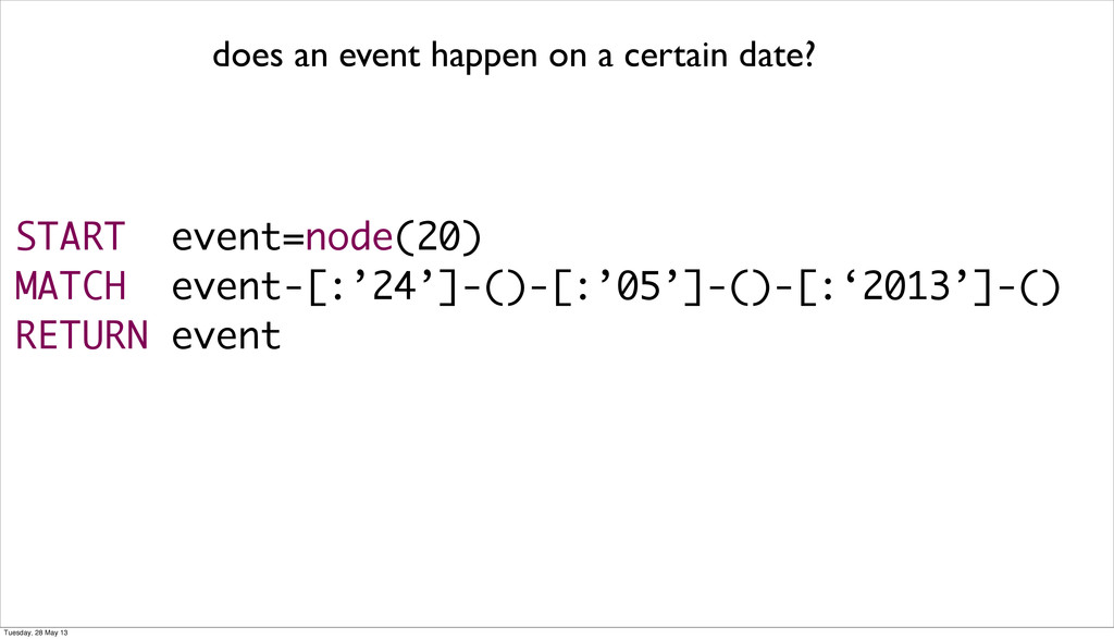 does an event happen on a certain date? START e...