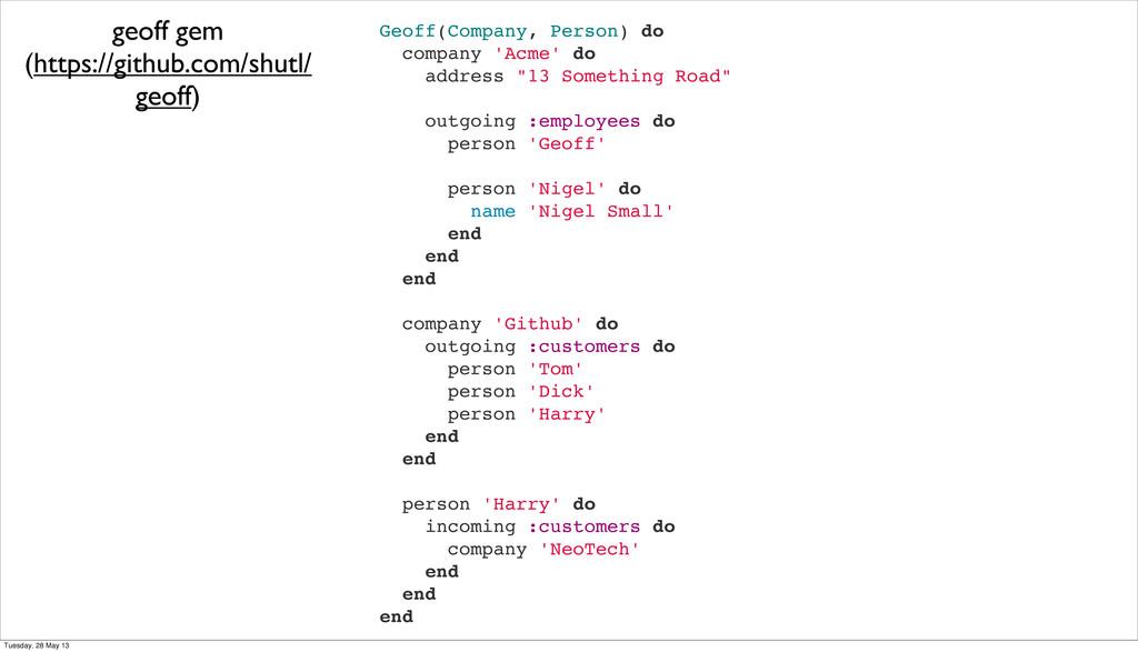 Geoff(Company, Person) do company 'Acme' do add...