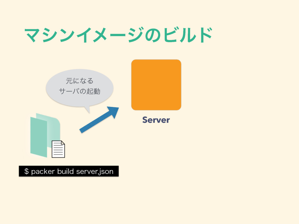 ϚγϯΠϝʔδͷϏϧυ QBDLFSCVJMETFSWFSKTPO Server ݩ...