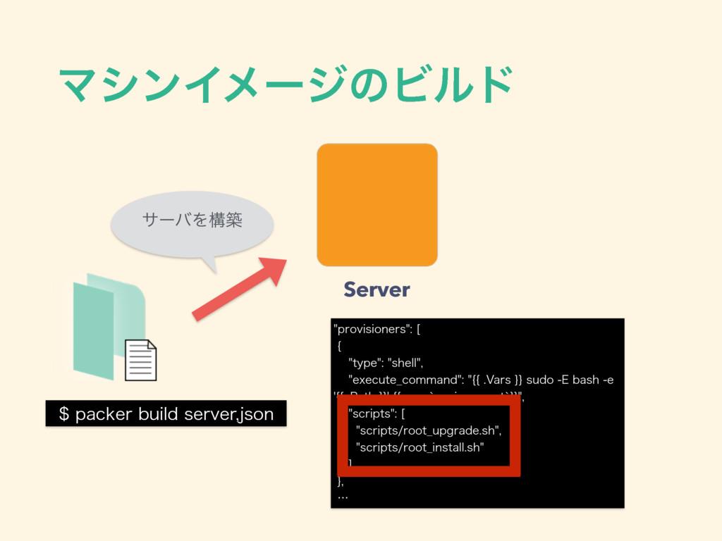 ϚγϯΠϝʔδͷϏϧυ QBDLFSCVJMETFSWFSKTPO Server α...