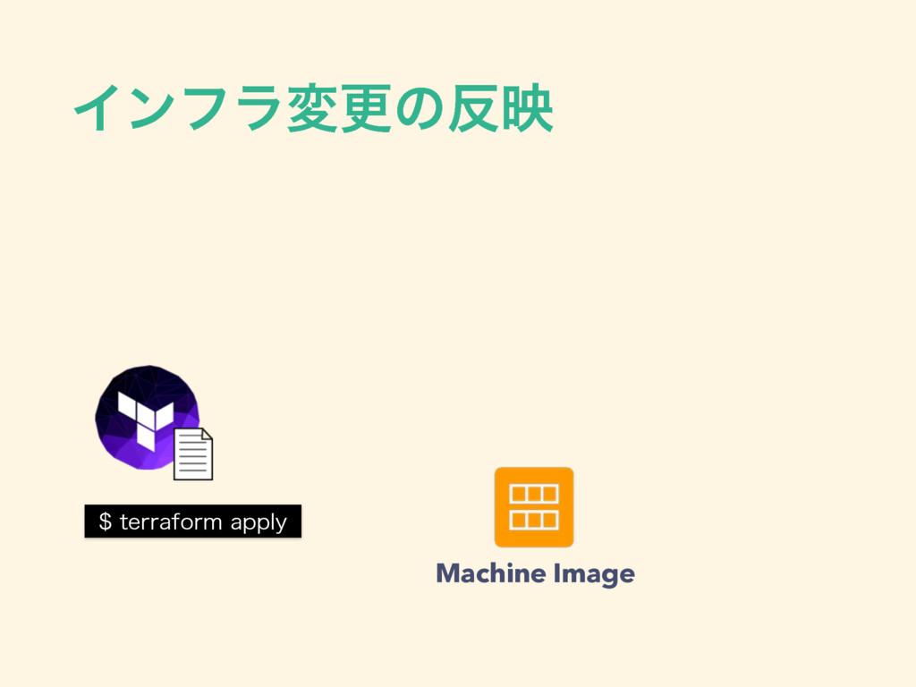 Πϯϑϥมߋͷө UFSSBGPSNBQQMZ Machine Image