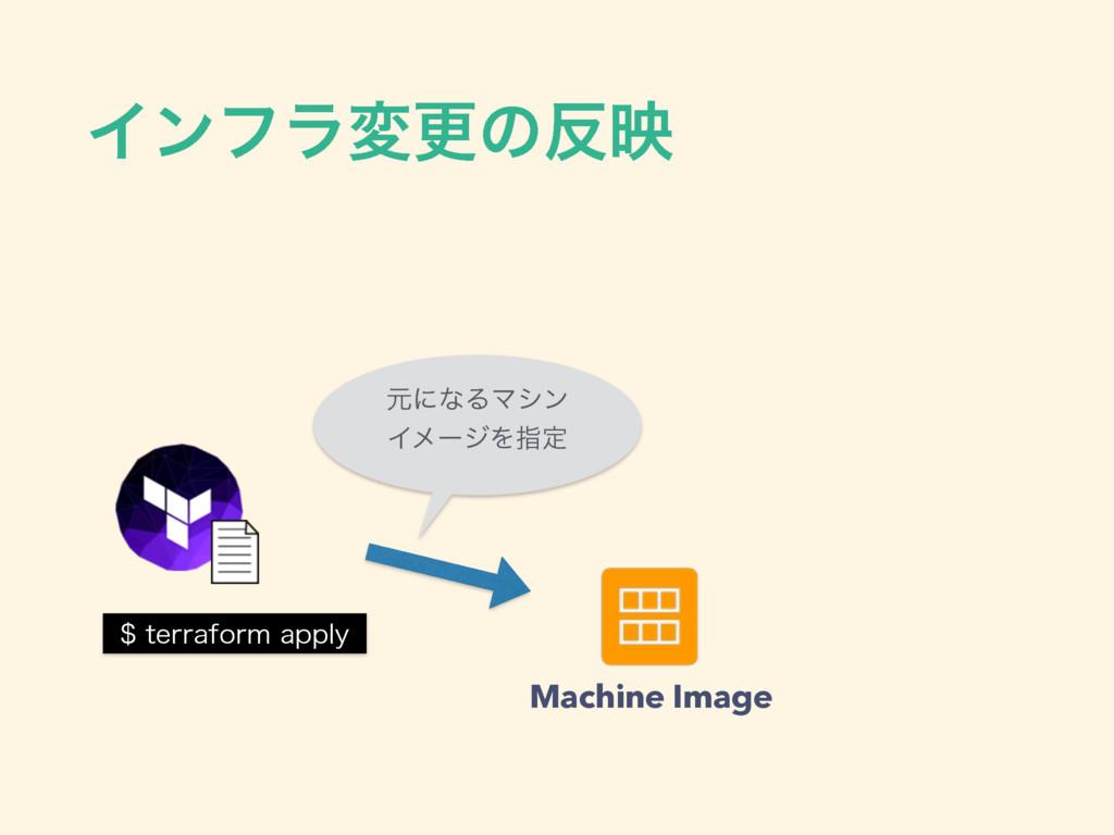 Πϯϑϥมߋͷө UFSSBGPSNBQQMZ Machine Image ݩʹͳΔϚ...