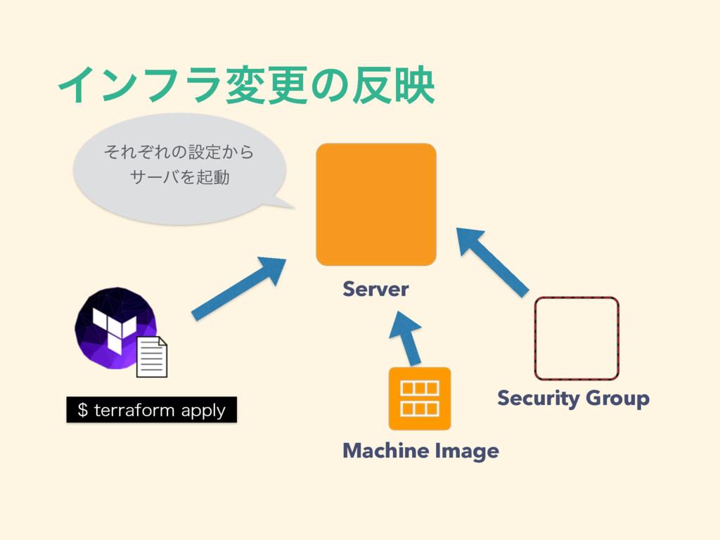 Πϯϑϥมߋͷө UFSSBGPSNBQQMZ Machine Image Secur...