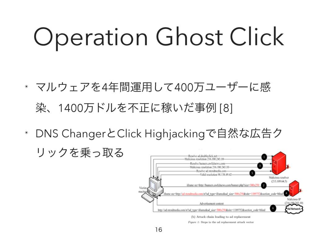 Operation Ghost Click ✴ ϚϧΣΞΛ4ؒӡ༻ͯ͠400ສϢʔβʔʹײ...