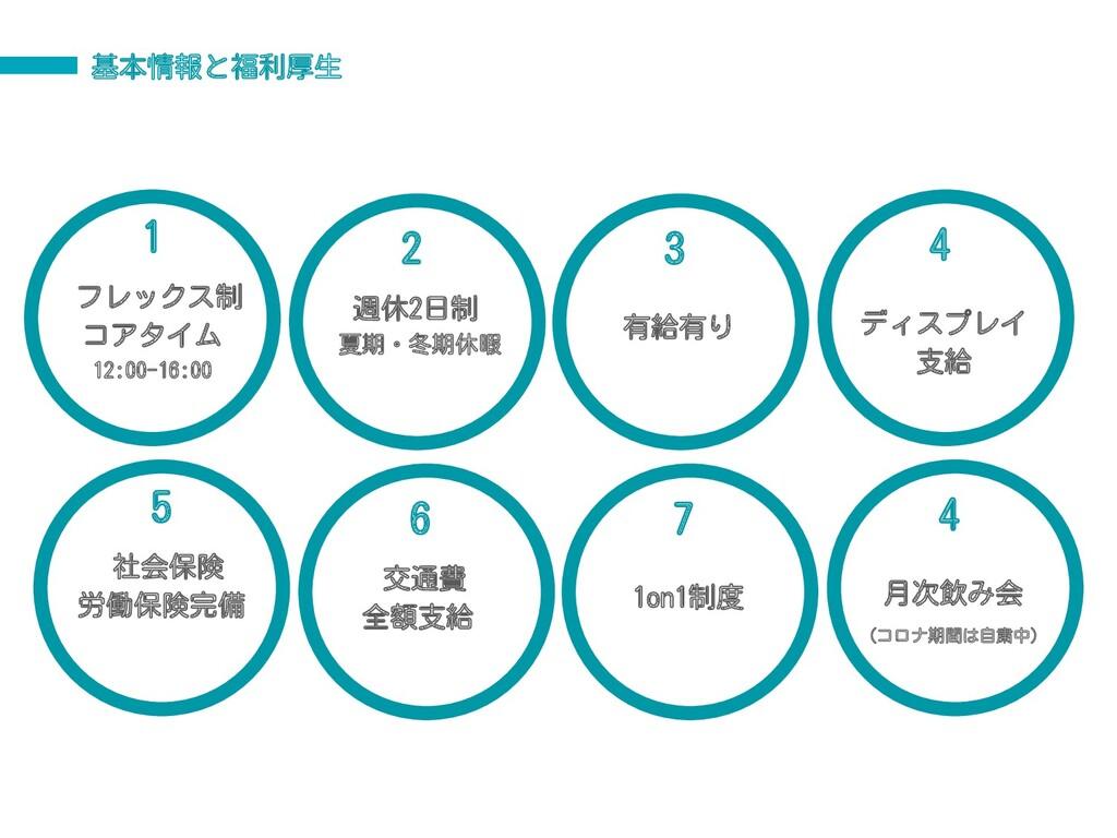 基本情報と福利厚生 1 フレックス制 コアタイム 12:00-16:00 2 週休2日制  夏...