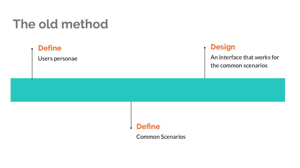 The old method Define Common Scenarios Define U...