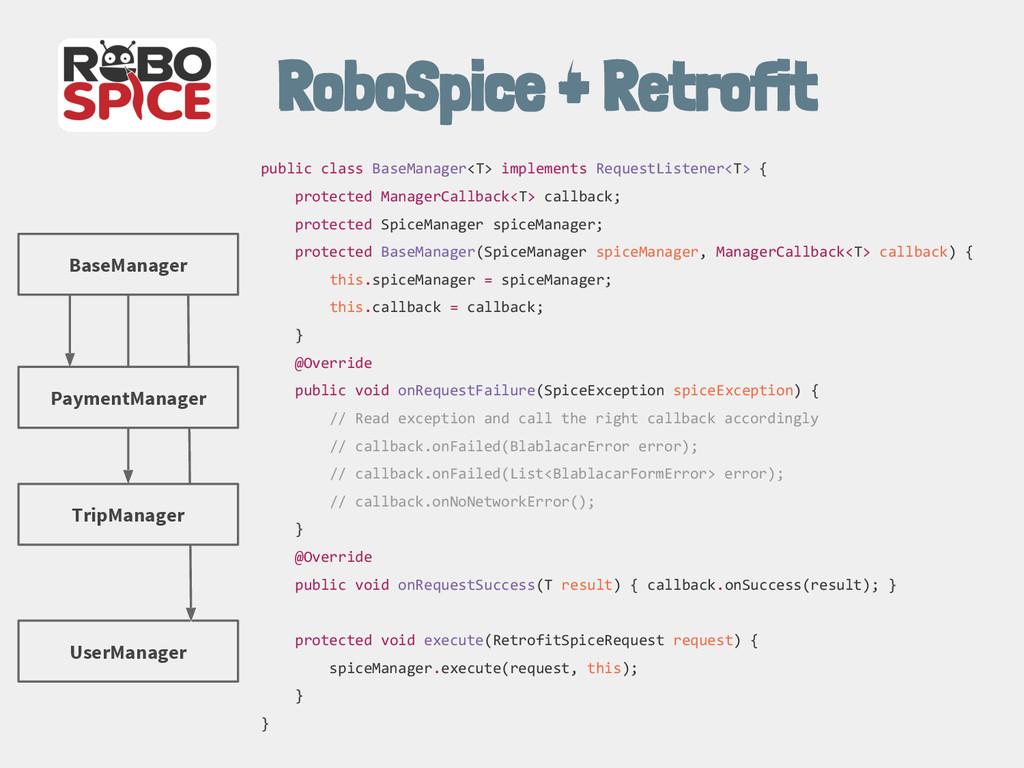 RoboSpice + Retrofit public class BaseManager<T...
