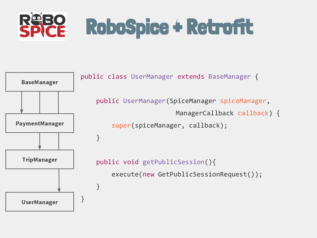 RoboSpice + Retrofit public class UserManager e...