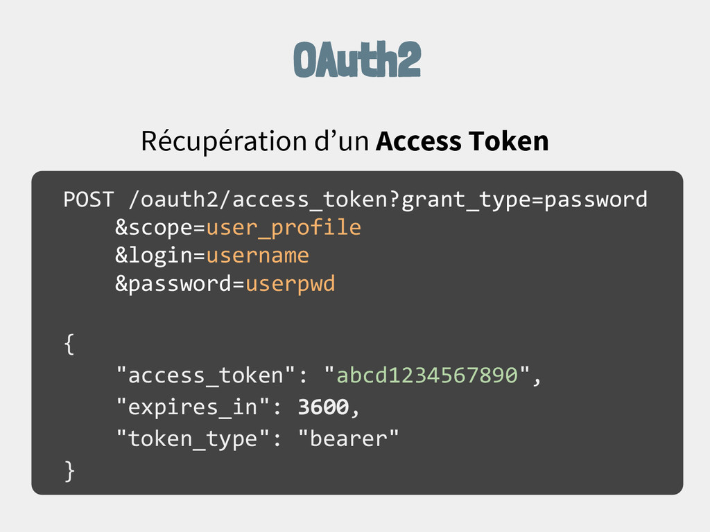 OAuth2 POST /oauth2/access_token?grant_type=pas...